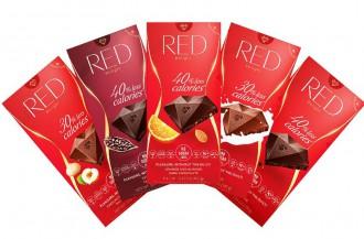 تغییر دستور محصولات رد شکلات